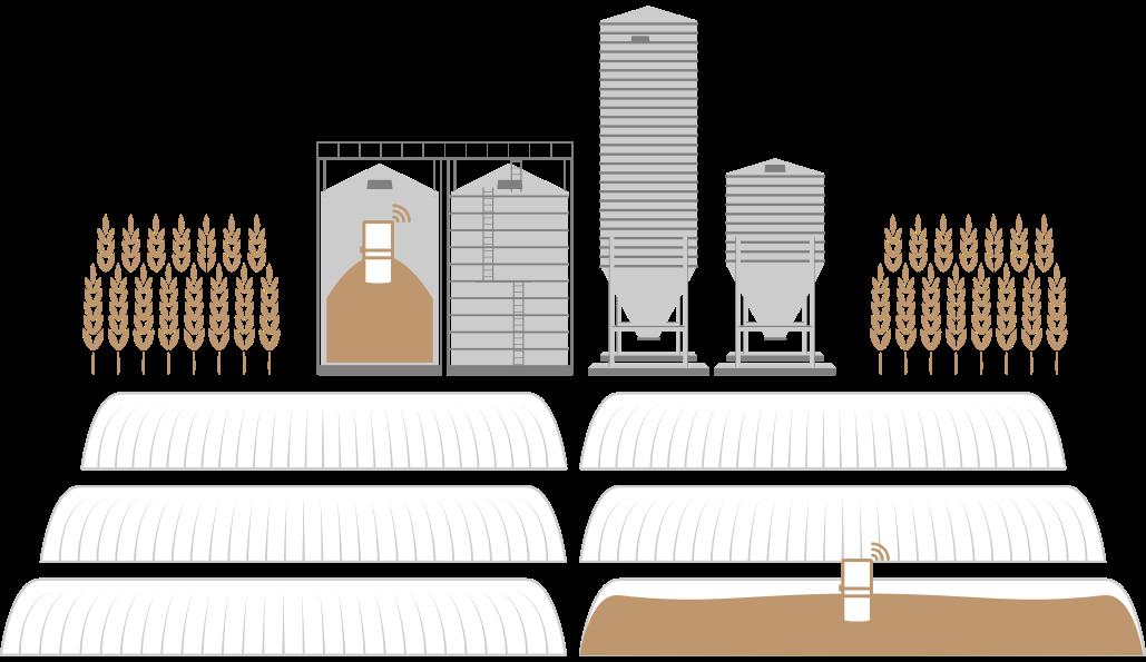 farm-mobile