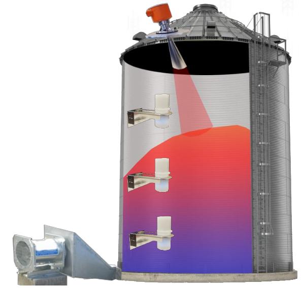 silo-fill-level
